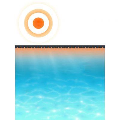 Pokrivač za bazen crni 975 x 488 cm PE